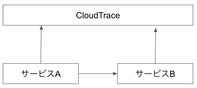 f:id:sekikatsu:20201215033949p:image:w300