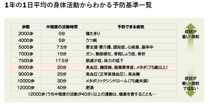 f:id:sekimeitiko:20210702223356p:plain