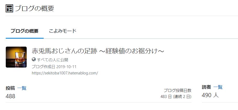 f:id:sekitoba1007:20210922204632p:plain