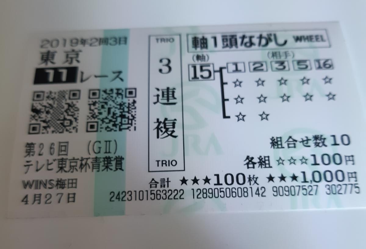 f:id:sekiwakedesu:20190427185930j:plain