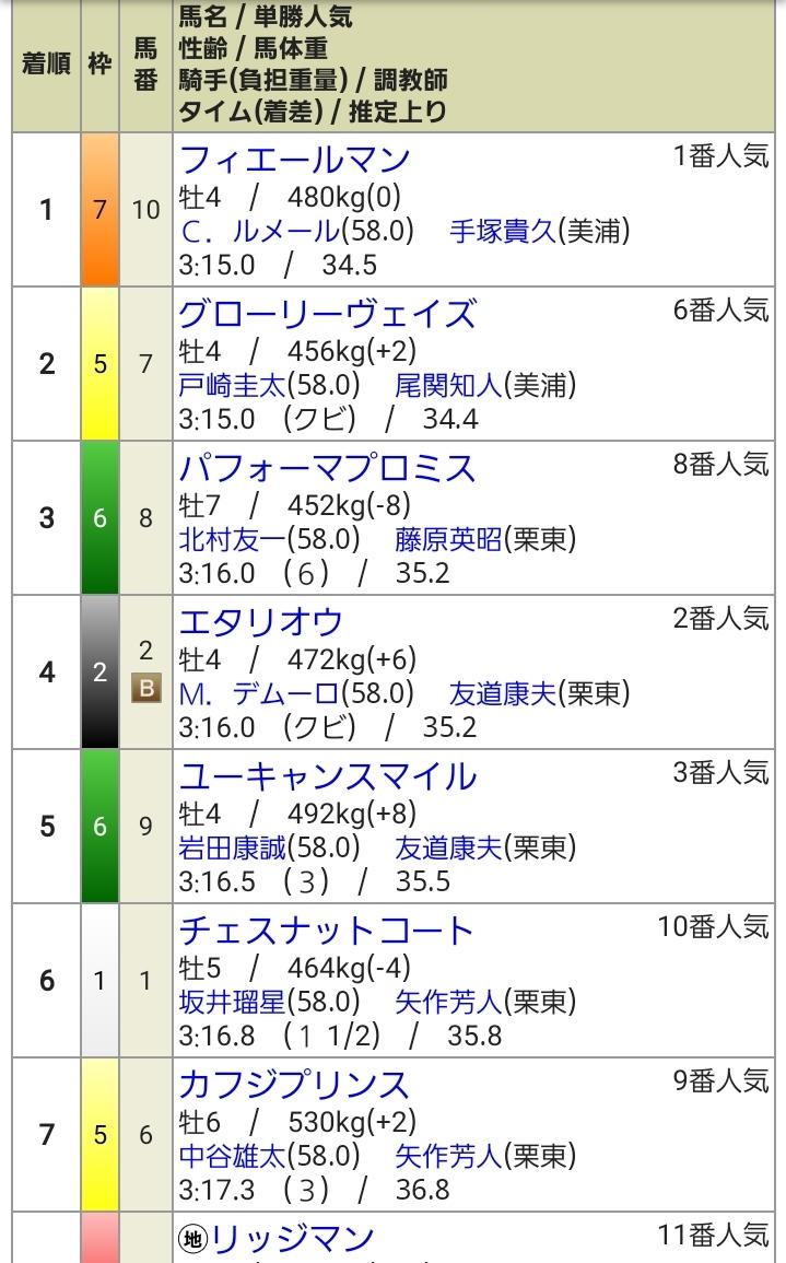f:id:sekiwakedesu:20190428213250j:plain