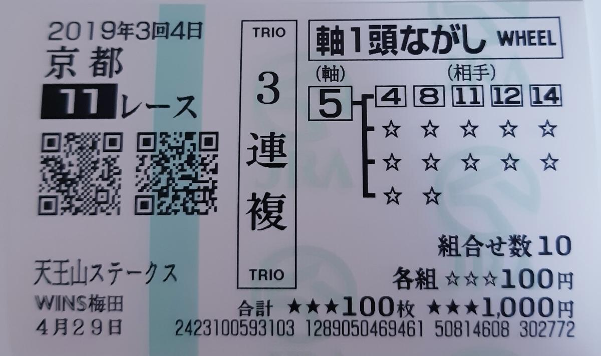 f:id:sekiwakedesu:20190429112742j:plain