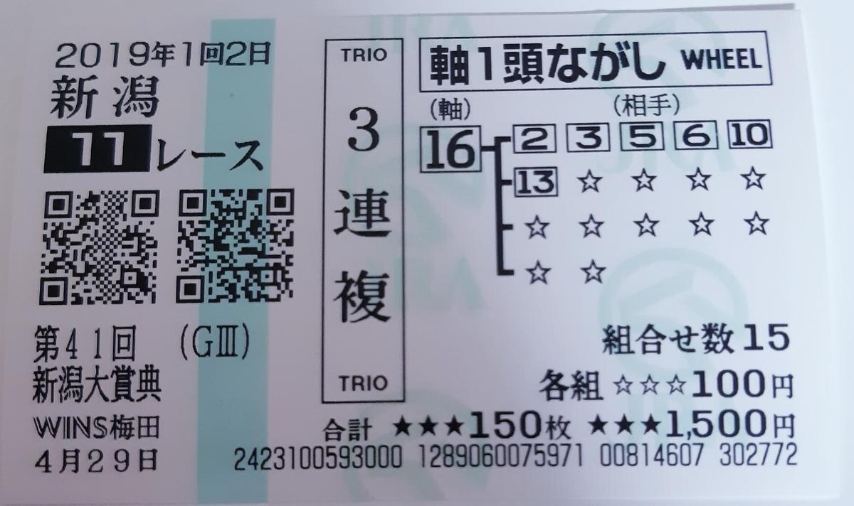 f:id:sekiwakedesu:20190429112807j:plain