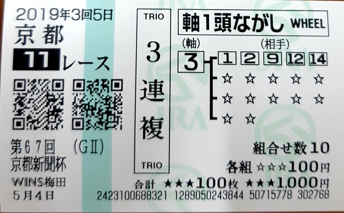 f:id:sekiwakedesu:20190504120529j:plain