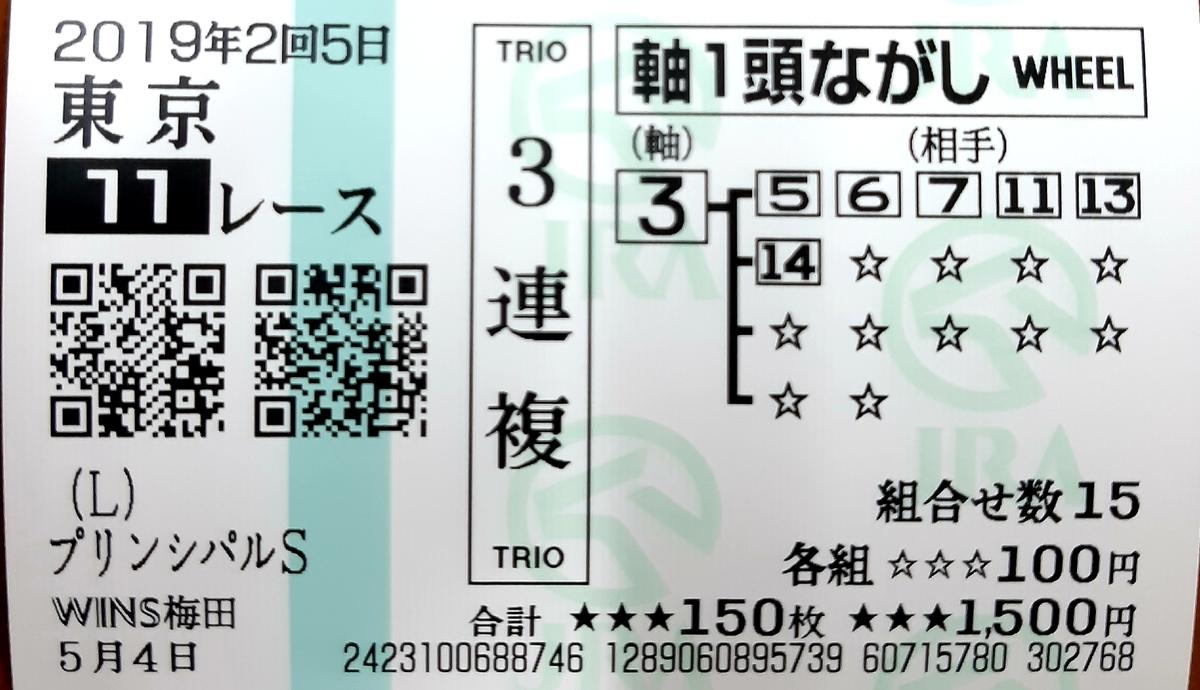 f:id:sekiwakedesu:20190504120559j:plain