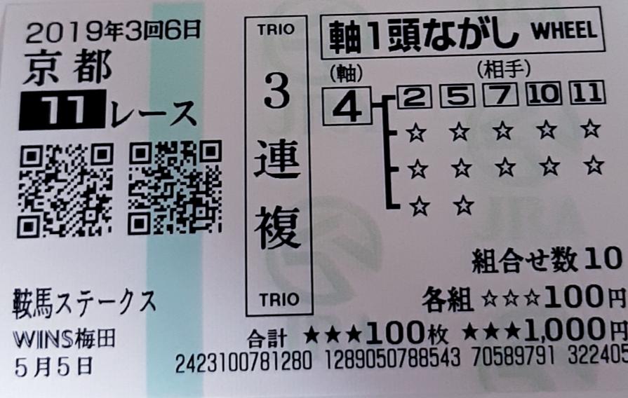 f:id:sekiwakedesu:20190505104043j:plain