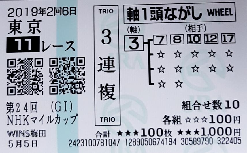 f:id:sekiwakedesu:20190505104135j:plain