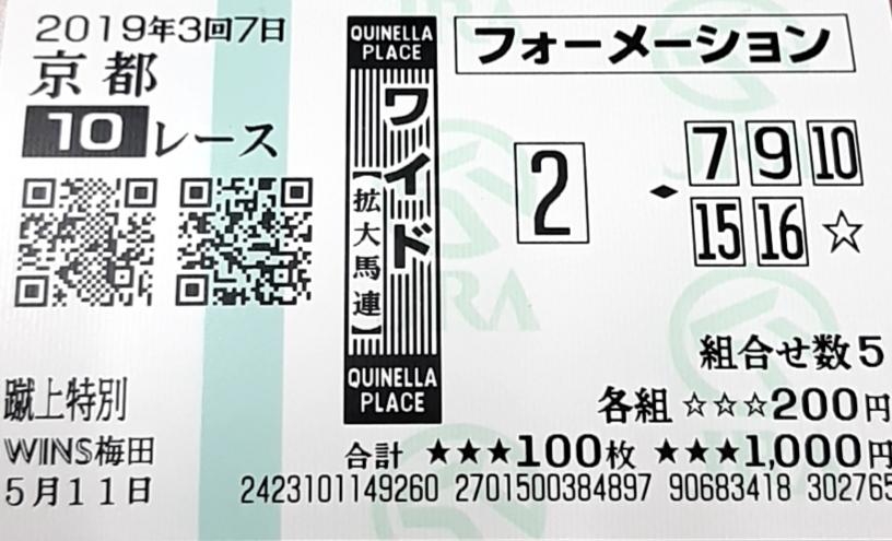 f:id:sekiwakedesu:20190511130655j:plain