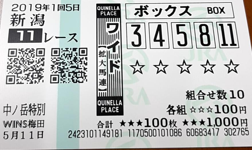f:id:sekiwakedesu:20190511130722j:plain