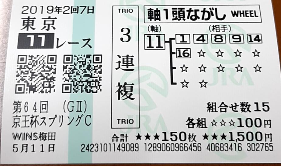f:id:sekiwakedesu:20190511130753j:plain