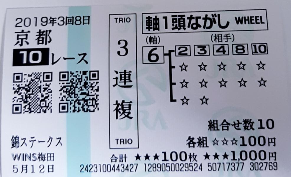 f:id:sekiwakedesu:20190512104756j:plain