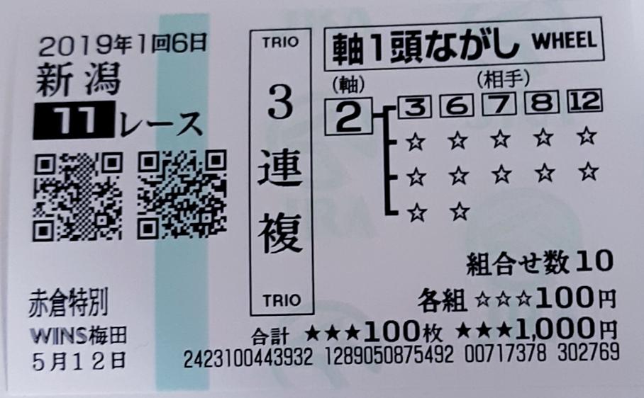 f:id:sekiwakedesu:20190512104814j:plain