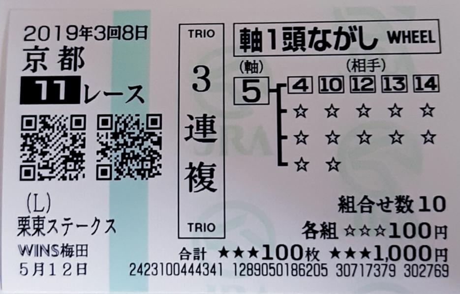 f:id:sekiwakedesu:20190512104834j:plain