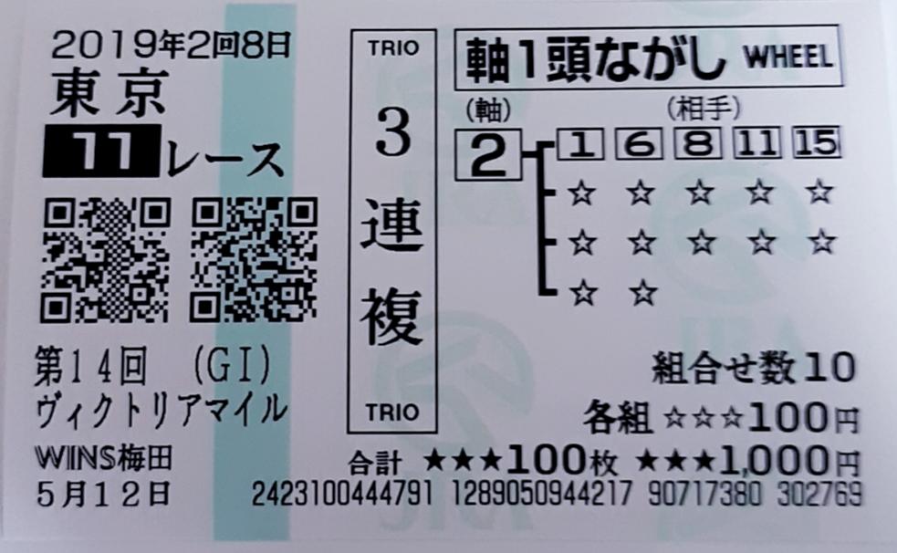 f:id:sekiwakedesu:20190512104849j:plain