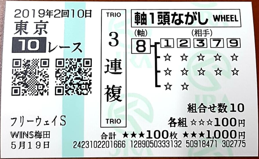 f:id:sekiwakedesu:20190519143505j:plain