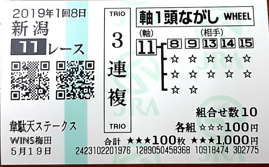 f:id:sekiwakedesu:20190519143529j:plain