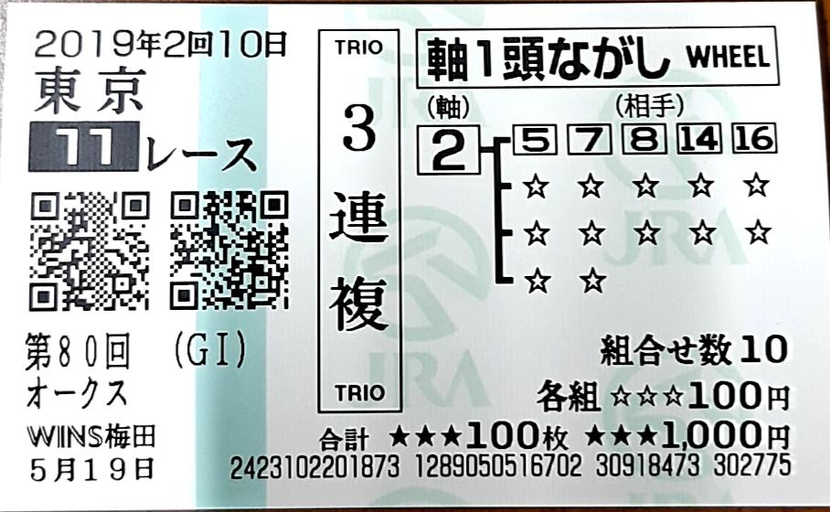 f:id:sekiwakedesu:20190519143606j:plain