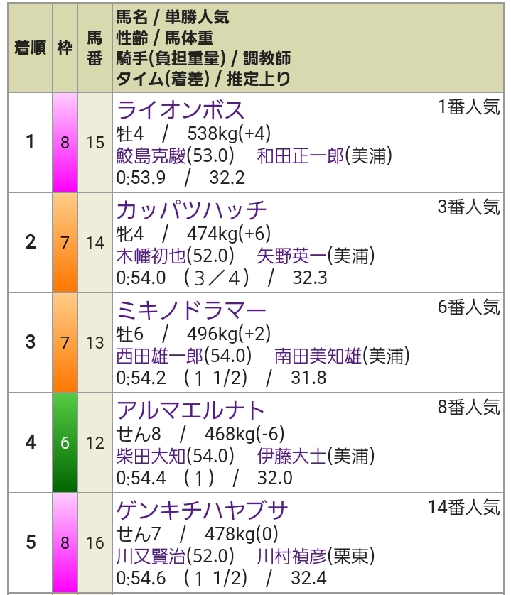 f:id:sekiwakedesu:20190520120457j:plain