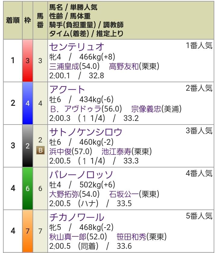 f:id:sekiwakedesu:20190520120513j:plain