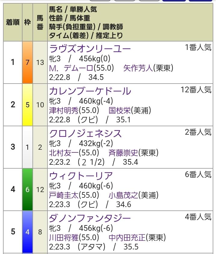 f:id:sekiwakedesu:20190520120532j:plain