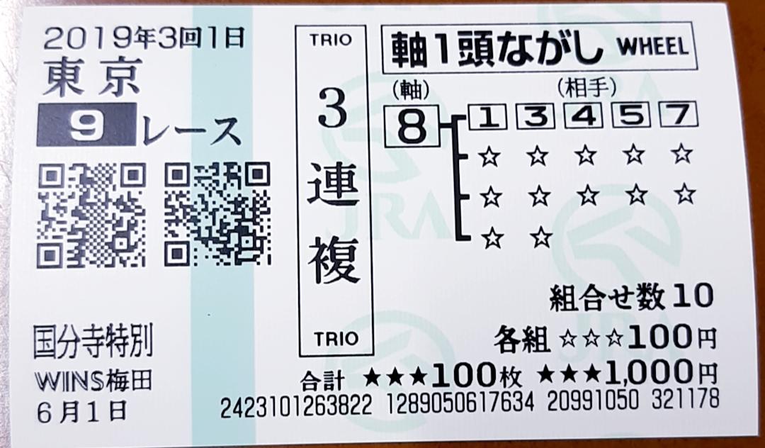 f:id:sekiwakedesu:20190601145631j:plain