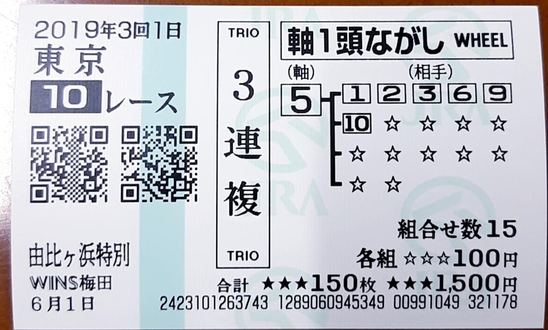 f:id:sekiwakedesu:20190601145655j:plain