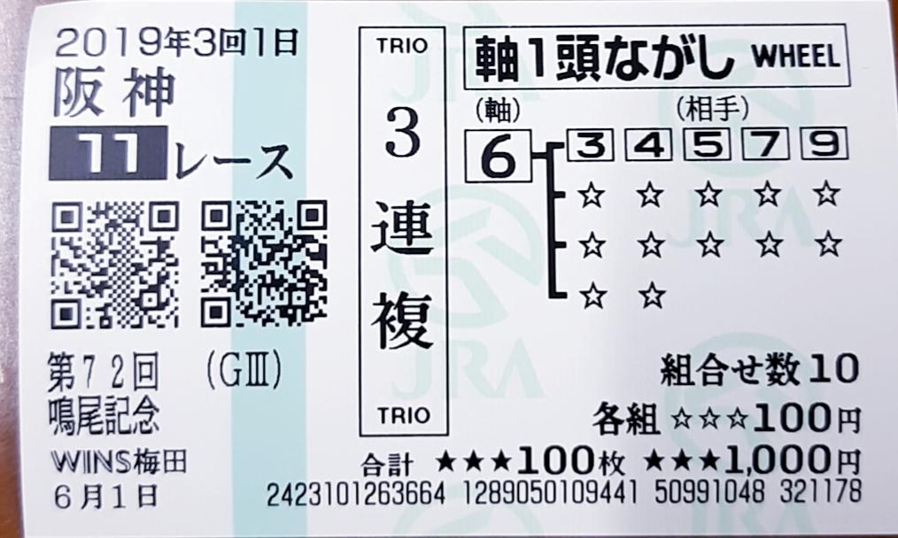 f:id:sekiwakedesu:20190601145715j:plain