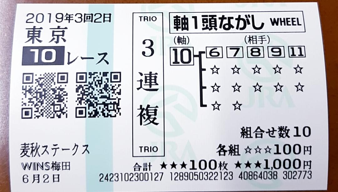 f:id:sekiwakedesu:20190602150659j:plain