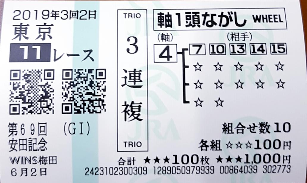 f:id:sekiwakedesu:20190602150717j:plain