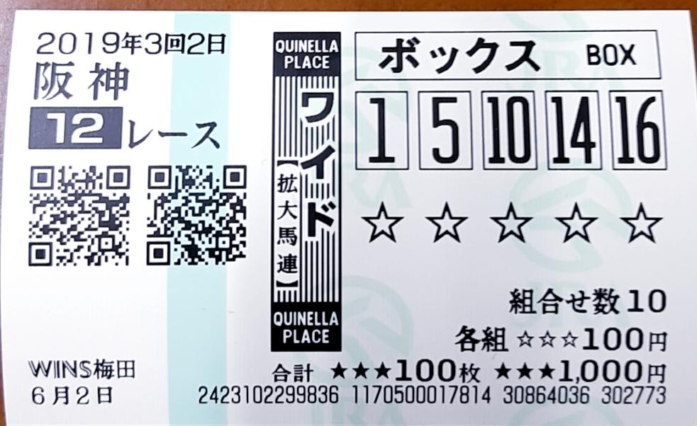 f:id:sekiwakedesu:20190602150738j:plain