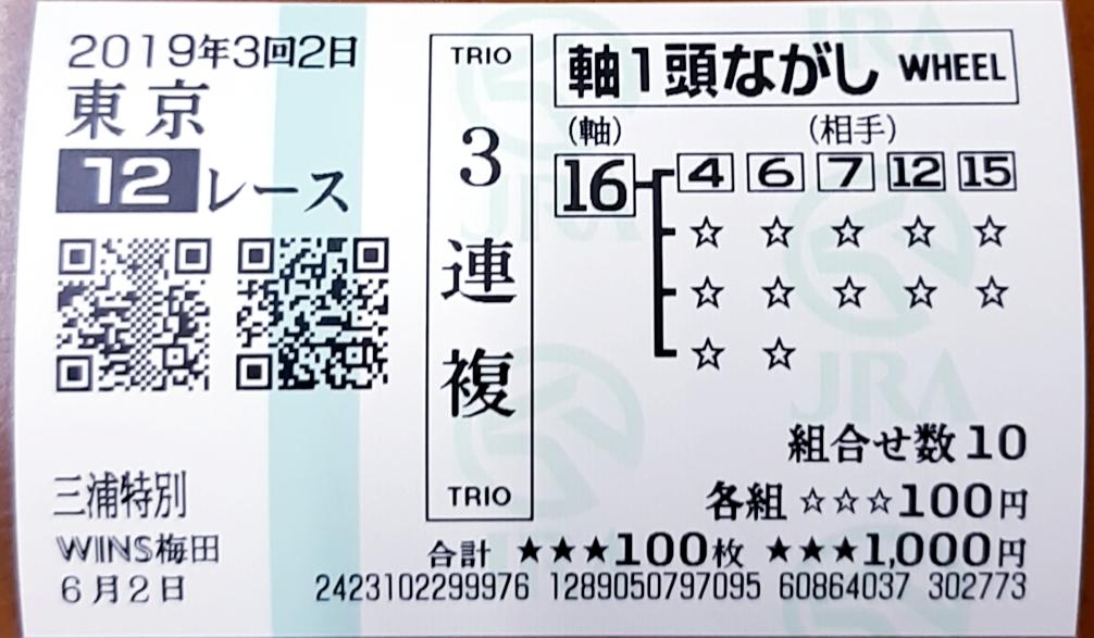 f:id:sekiwakedesu:20190602150751j:plain