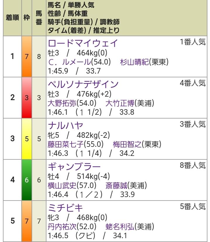f:id:sekiwakedesu:20190604115001j:plain