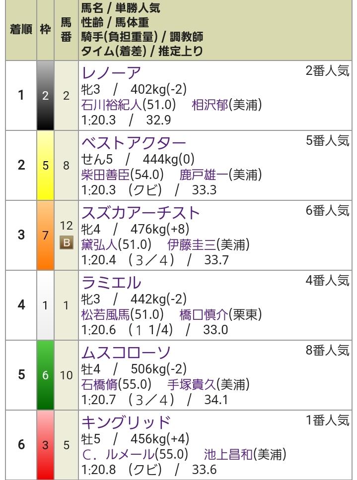 f:id:sekiwakedesu:20190604115026j:plain