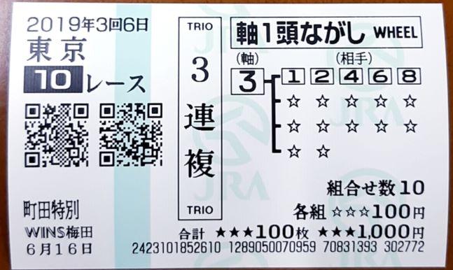 f:id:sekiwakedesu:20190616145536j:plain