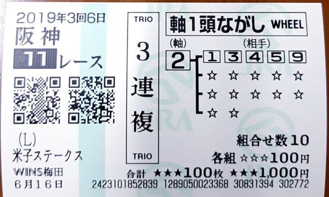 f:id:sekiwakedesu:20190616145624j:plain