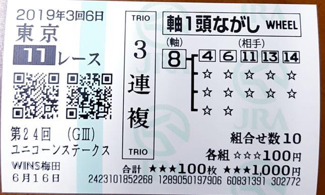 f:id:sekiwakedesu:20190616145650j:plain