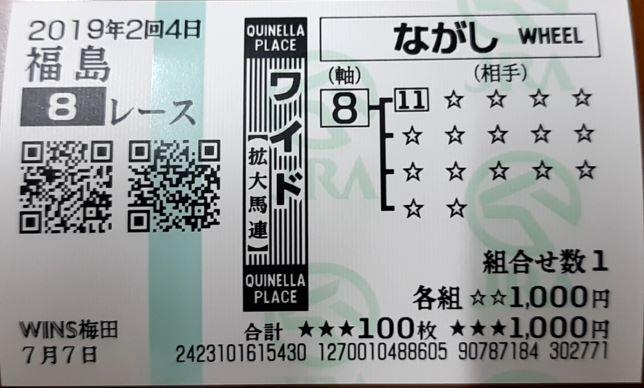 f:id:sekiwakedesu:20190707132927j:plain