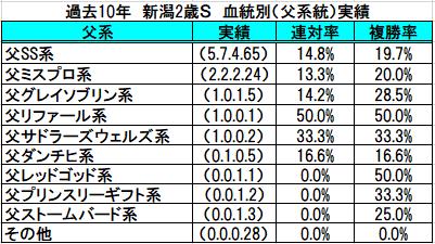 f:id:sekiwakedesu:20190820122551p:plain