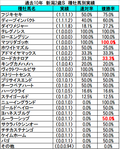 f:id:sekiwakedesu:20190820123030p:plain