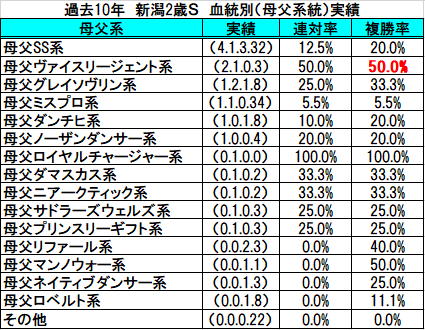 f:id:sekiwakedesu:20190820123839p:plain