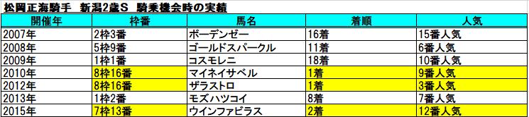 f:id:sekiwakedesu:20190820133640p:plain