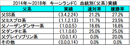 f:id:sekiwakedesu:20190822181444p:plain