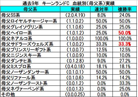 f:id:sekiwakedesu:20190823110604p:plain