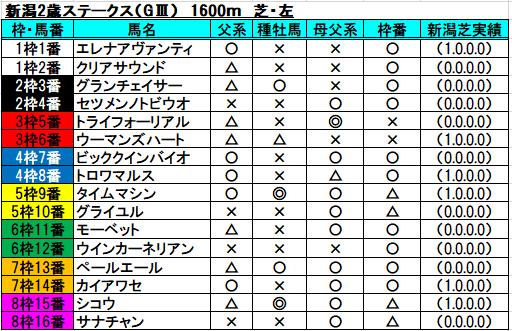f:id:sekiwakedesu:20190823121511p:plain