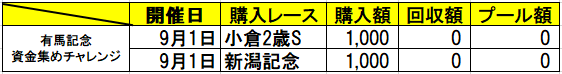f:id:sekiwakedesu:20190902133932p:plain