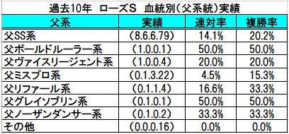 f:id:sekiwakedesu:20190913091120p:plain