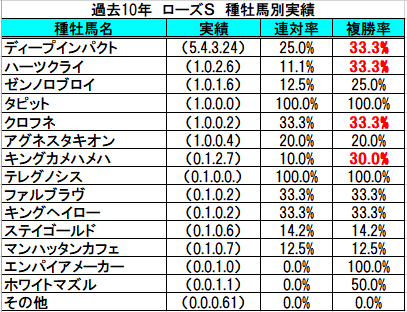 f:id:sekiwakedesu:20190913091635p:plain