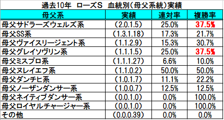 f:id:sekiwakedesu:20190913094608p:plain