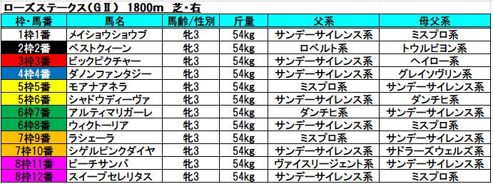 f:id:sekiwakedesu:20190913115036p:plain