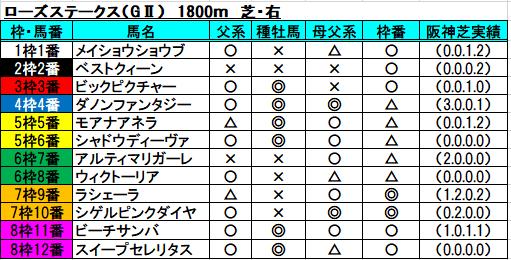 f:id:sekiwakedesu:20190913115347p:plain